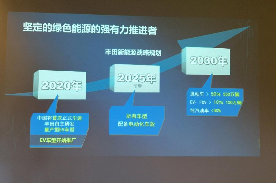 """一汽丰田详解PHEV技术 为卡罗拉双擎E+""""铺路"""""""