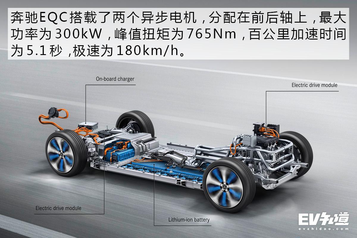续航超450km 奔驰即将国产的电动车了解一下