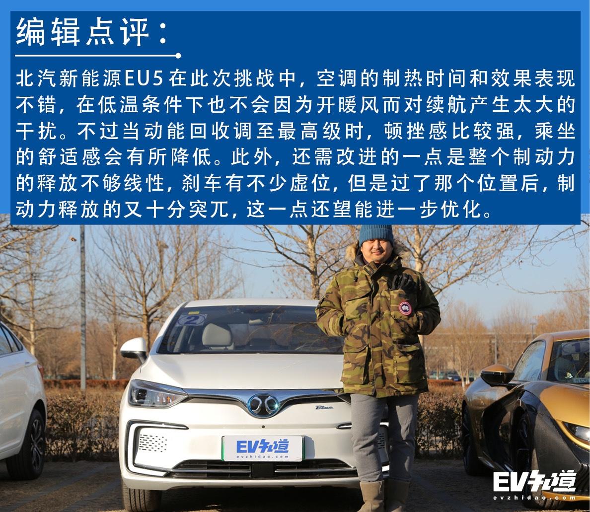 北京-崇礼冰雪挑战第二季——总结篇