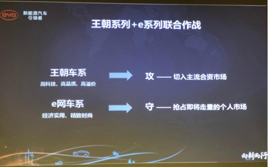 比亚迪2019 年度计划曝光 销量目标65万/布局e网