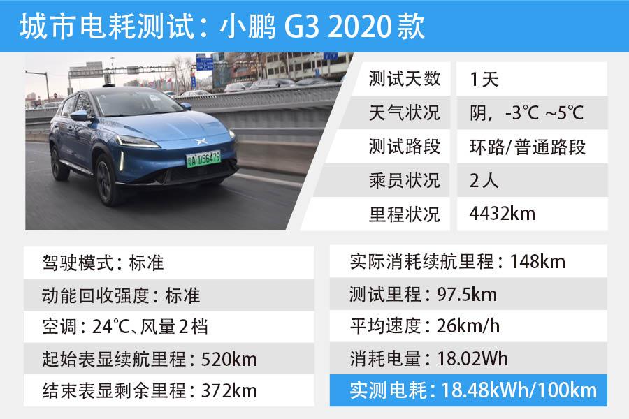 E-TEST测试3:冬季实测小鹏G3 2020款
