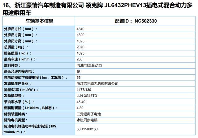 领克06 PHEV版有望于8月上市 搭1.5T插电式混动系统