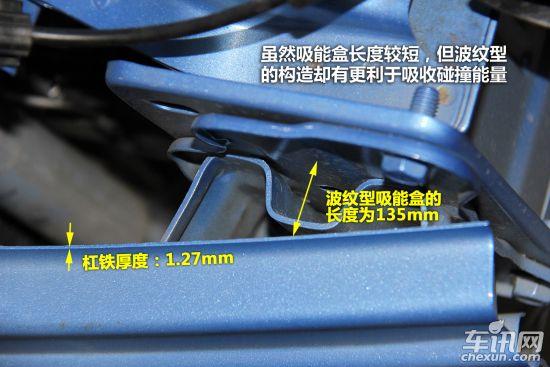 逸动的前保险杠与纵梁之间使用了一个长度为27mm的波纹型吸能盒进行连接,在碰撞当中可以起到一定的吸能缓冲作用。前保险杠杠体中心点距地面垂直距离为460mm,距水箱冷凝器的距离为95mm,结构设计都很合理。此外,我们还在拆解后的前保险杠外壳内部看到了塑料泡沫防护层设计,这项配置在低速碰撞时可以起到一定缓冲作用。   后保险杠