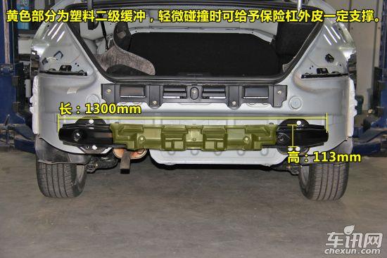 PSA车型后部防护结构整理 形态各异一致性差
