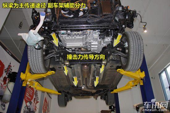"""全框式副车架强度高于元宝梁结构,下图蓝色部位就是网上宣传图中安装下防护梁的法兰盘,法兰盘上有3个定位孔并且内嵌螺纹,此位置是否有行人保护的防护梁,还需广大网友提供信息,还原真相。纵梁与副车架之间设计纵向加强杆,但仅仅是左侧。在右侧对称部位有同样的安装孔和螺纹孔,但没有加强杆。部分网友提出""""谁说设计一定要对称?""""在拆解过程中厂家工作人员也不知道为何不对称,并且反馈问题中也没有回答原因,所以我们暂且不论。希望开进口版3008的车主可以帮我们验证。"""
