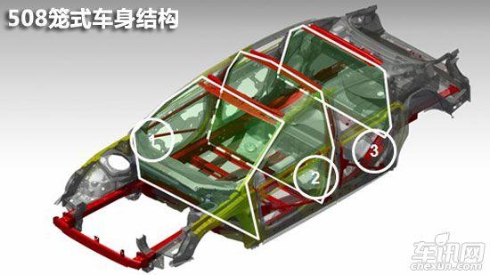车身结构透视图以及
