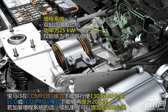 动力方面,宝马i3采用了后置后驱的设计,并装配了一台22千瓦时的锂离子电池和一台电动机,最大功率能够到达125Kw,最大扭矩为250N.m,官方给出的百公里加速成绩为7.2秒,最大车速可达150Km/h。宝马i3在COMFORT模式下能够行使130至160公里,ECO或ECO PRO+模式下能够再提升20公里,此外,若加装增程系统(功率为25 Kw的双缸汽油发动机,作用仅为电动机供电)的话,续航里程可以增加到300公里。宝马i3在家用的充电环境下充满电大约需要8小时左右,如果采用快速充电装置的话,30分
