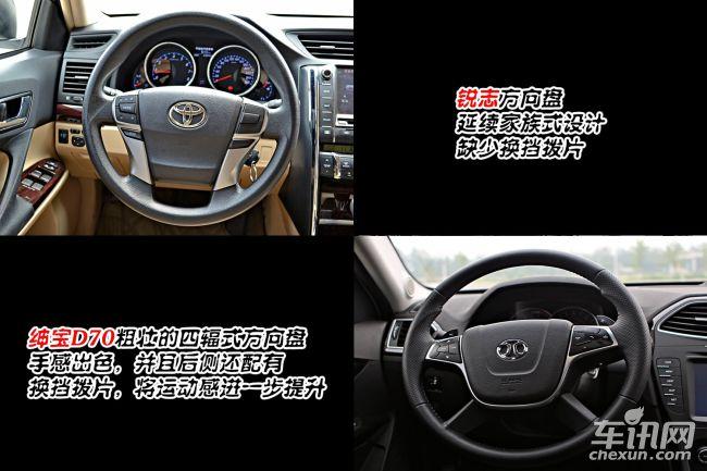 内饰及空间 -绅宝D70对比丰田锐志 前驱与后驱的较量高清图片
