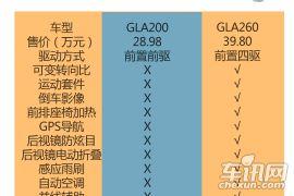 车讯编辑首选GLA200 奔驰进口GLA购车手册