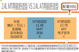 2.4L两驱自动智能型受青睐 2015款现代胜达购车手册