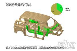 上汽大通G10-2.0T 自动豪华行政版-安全车身解读