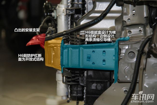 哈弗H6单车拆解 逆向研发产物有优化有不足
