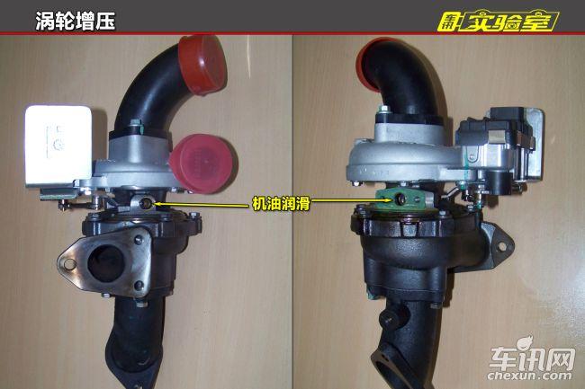 实际进入气缸的进气量通过egr阀以及tva阀的控制达到计算值,同样的图片