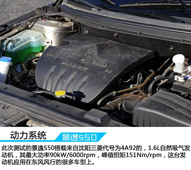 实惠也可以有高品质 测试东风风行-景逸S50
