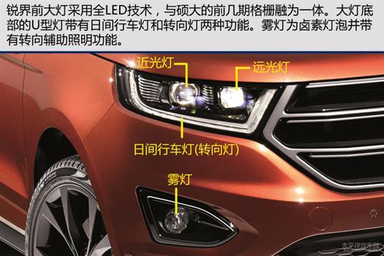 福特汽车电路图讲解