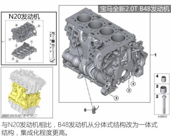 宝马(进口) 宝马7系 2016款 730Li 基本型