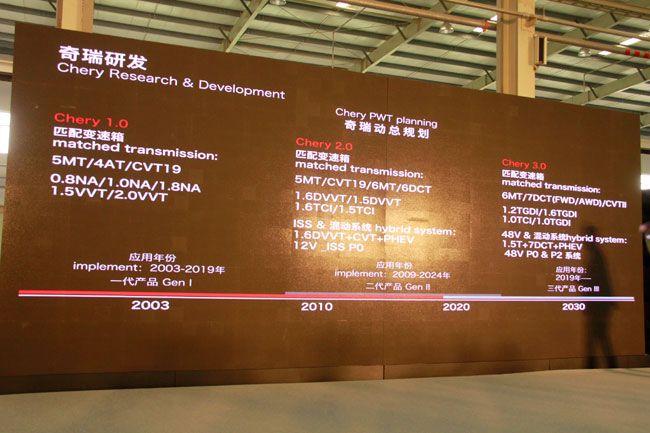 奇瑞發布DCT雙離合變速箱 瑞虎7將率先搭載