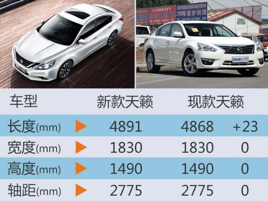 东风日产全新天籁官图发布 本月上市-图-图7