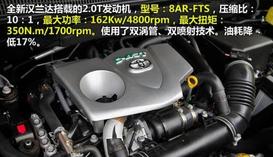丰田汉兰达最新报价 2.0T汉兰达20.98万