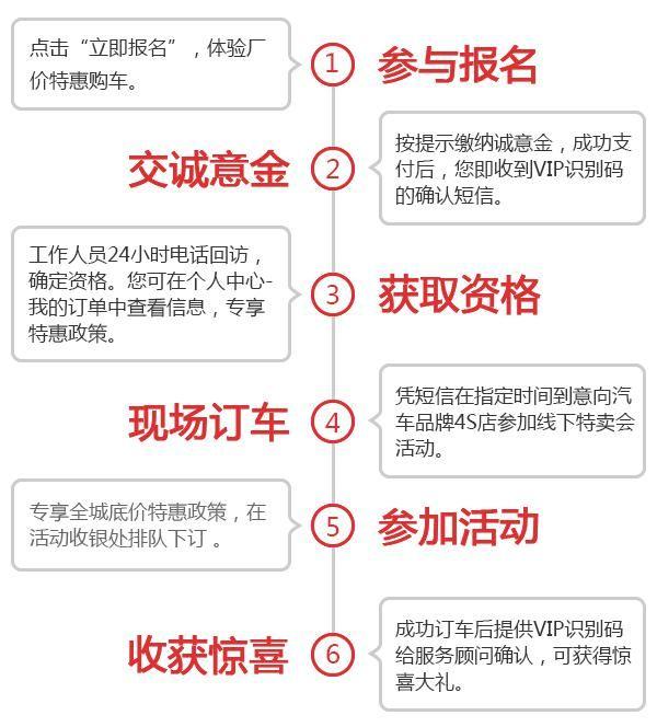 5.21超级惠爱你—深圳标特林肯感恩特卖会