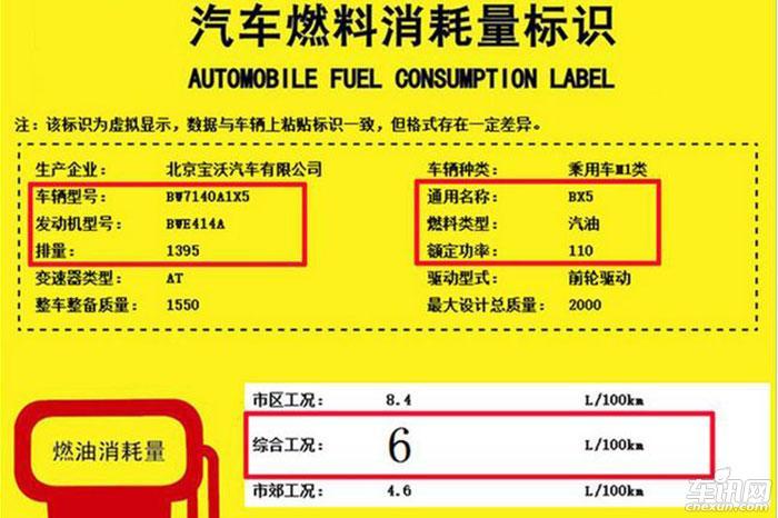 宝沃BX5 1.4T成都车展上市 定名20T GDI