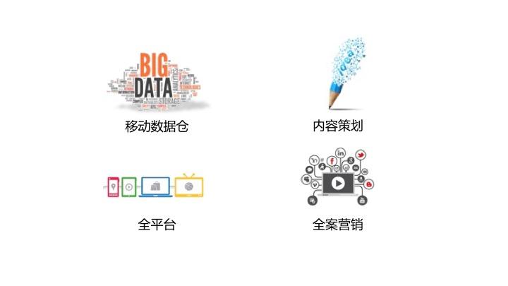 """车讯力嘉:以大数据营销突破""""社交红海"""""""