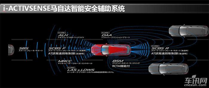 """忠于""""魂动"""" 长安马自达第二代CX-5概览"""