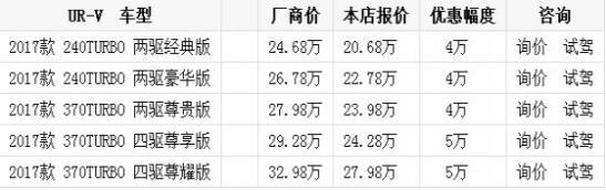 本田团购销售专线:183-1068-0601 朱杰(销售经理)