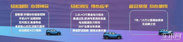 东风风光S560上市 售6.99万元-9.69万元