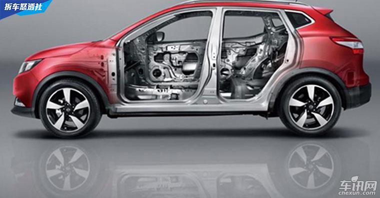 挑战不止 逍客何以成为15万级别SUV标杆?