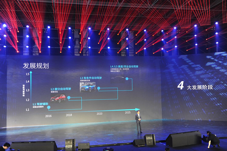 奇瑞雄狮品牌发布 瑞虎8预售 10