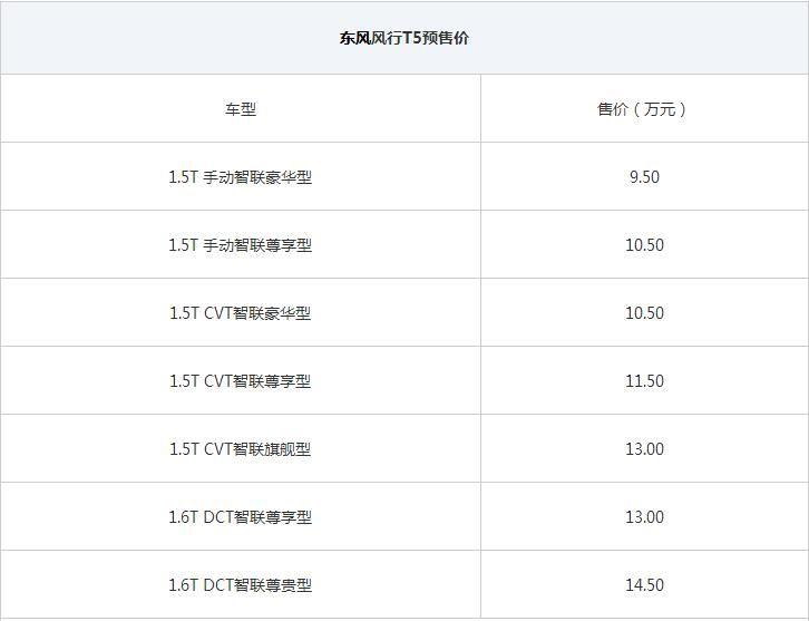 东风风行T5预售开启 将于9月正式上市
