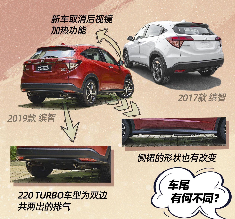 除动力外 广汽本田新款计划缤智还改了哪里?