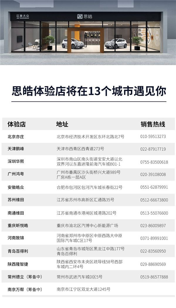 江淮大众思皓E20X补贴后售12.80万