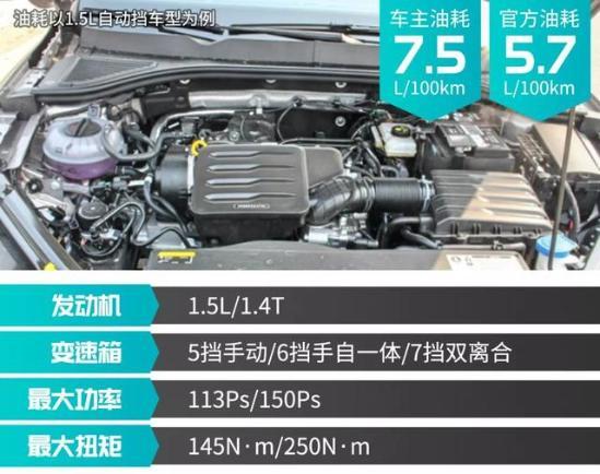 喜欢的团友不妨接着看! 推荐车型:2020款 1.5L 自动精英型 国VI 一直以来