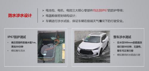 纯电动汽车安全标杆 解读全新元EV热销背后的技术实力