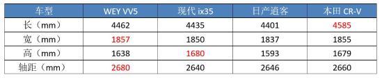 """试驾体验:不到15万的""""中国式豪华"""",到底是怎样被定义的?"""