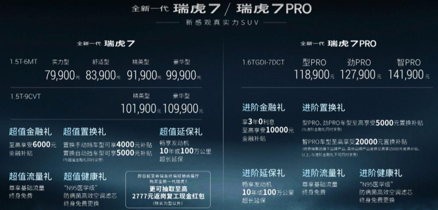 售价7.99-14.19万元 全新一代瑞虎7/瑞虎7 PRO正式上市