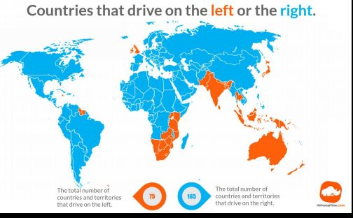 全球左舵车占比7成,中国二手车出口