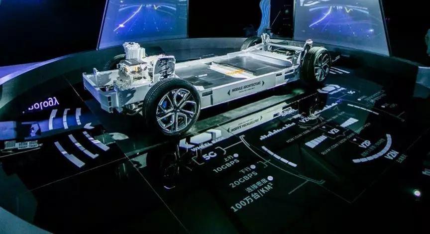 汽车品质的底层逻辑是什么?