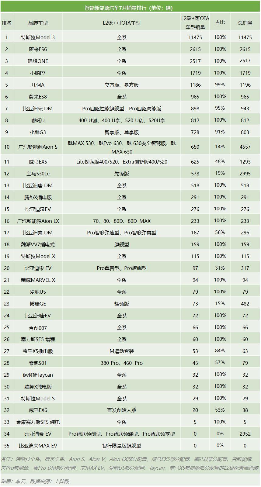 小鹏P7发力,新势力撬动电动汽车市场_车讯网chexun.com-车讯网