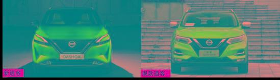 """配奔驰动力,轴距超CR-V,全新逍客能通吃本田""""两大销冠""""?"""