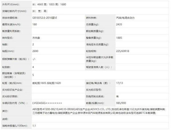 有望低至24万以内?威兰达高性能版5月8日正式上市
