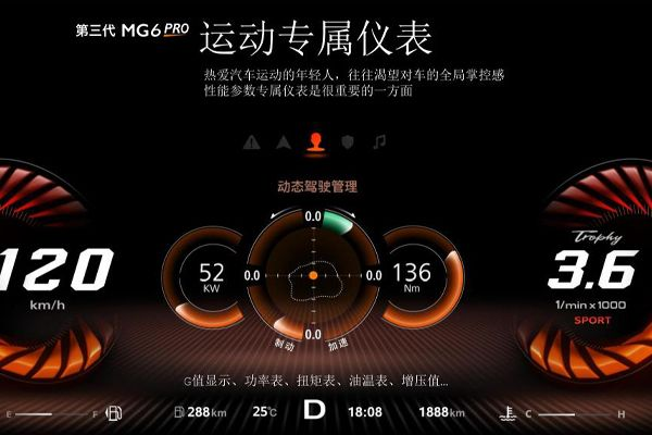 颜值超越思域,中国原创设计,名爵6PRO静态赏析