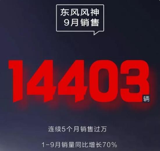 """国产""""九巨头""""9月销量:吉利长城旗鼓相当,比亚迪再度称王!"""